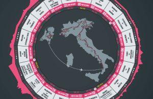 Giro Italia 2016