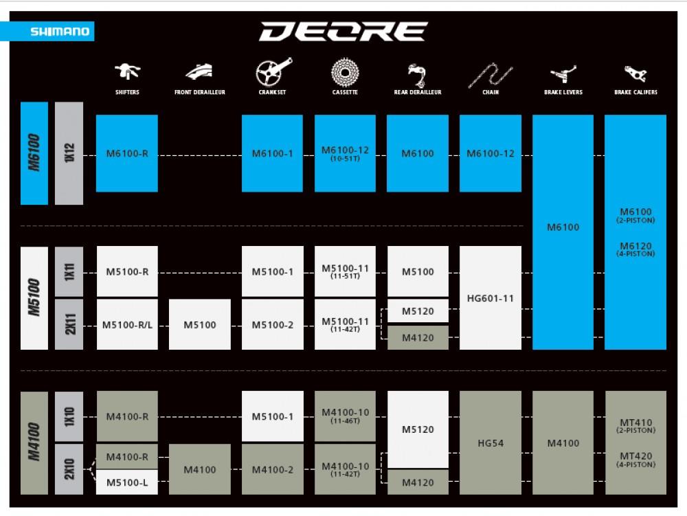 Shimano-deore-1-x-12-2021/