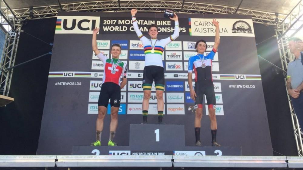 Mundial de Ciclismo UCI