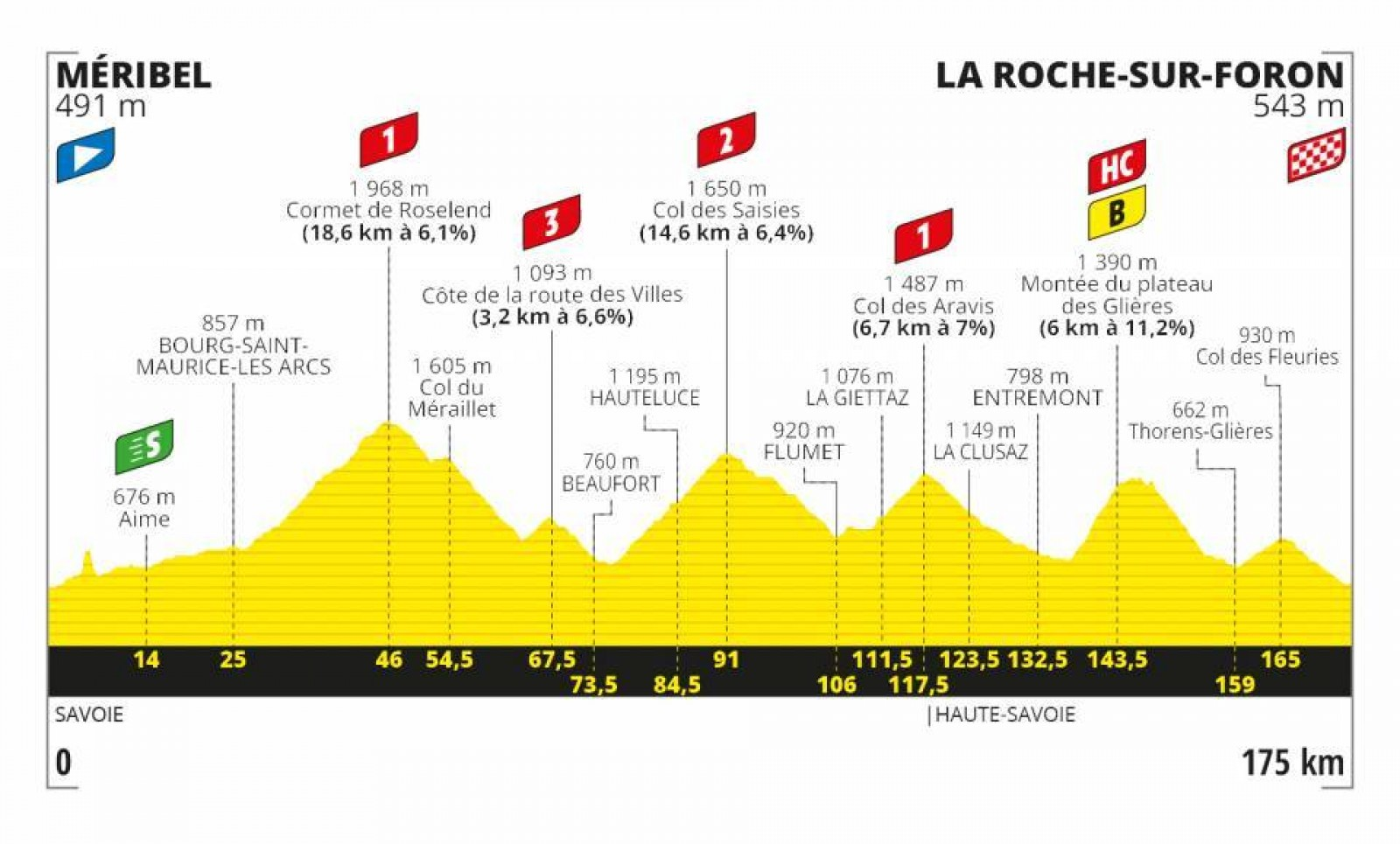 final-tour-francia-2020/