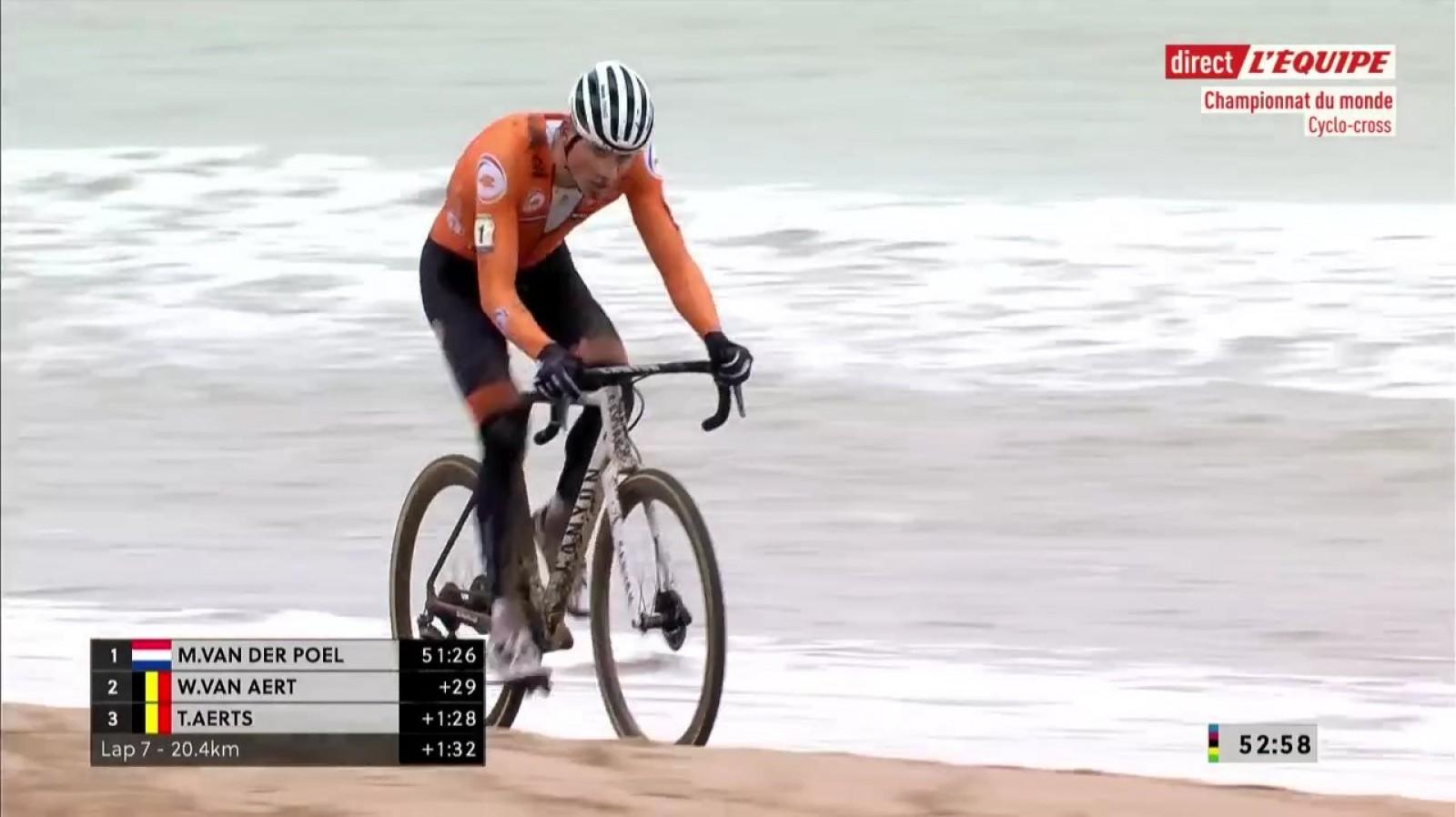 van-der-poel-campeon-mundo-ciclocross-2021/