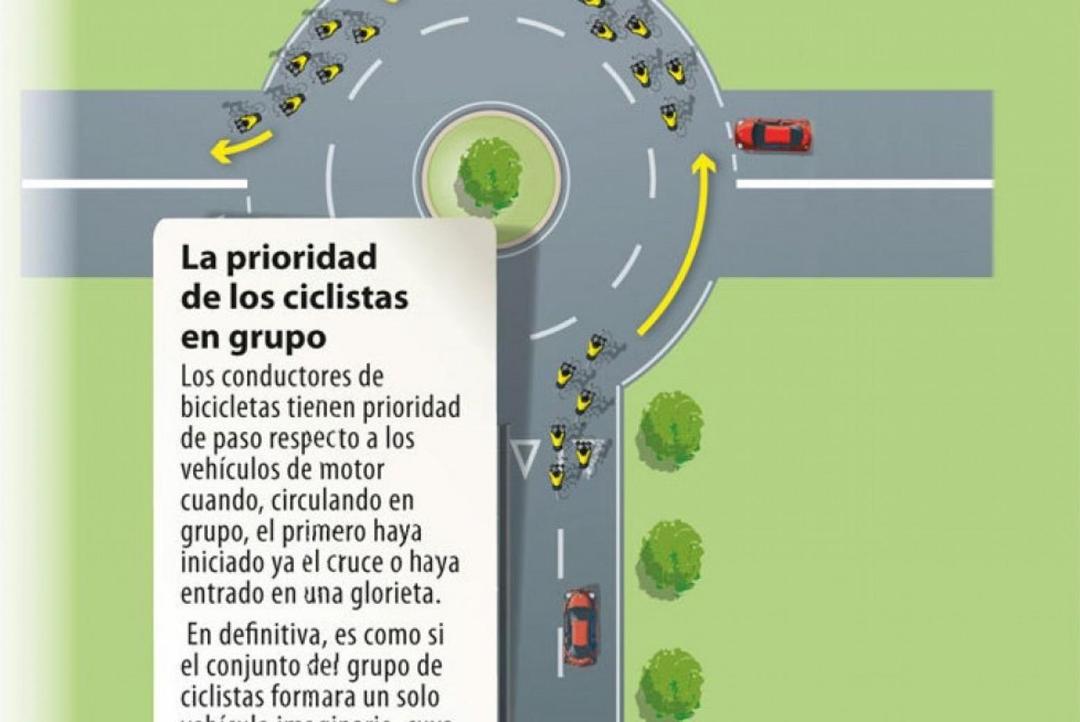 ciclistas-rotondas-prioridad/