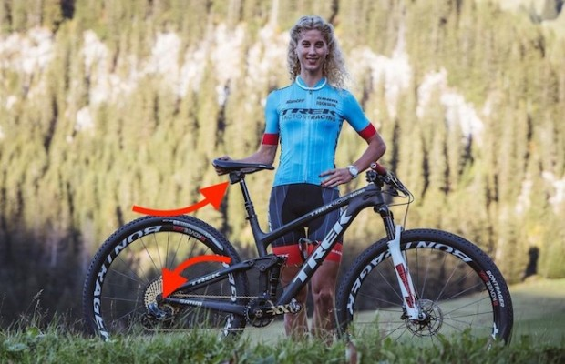 Jolanda Neff is already testing all wireless SRAM and RockShox prototypes