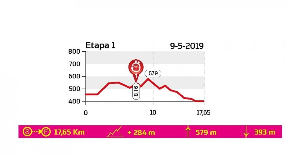 la-rioja-bike-race-2019-toda-informacion