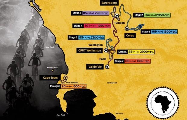 Desvelado el recorrido de la Cape Epic 2020