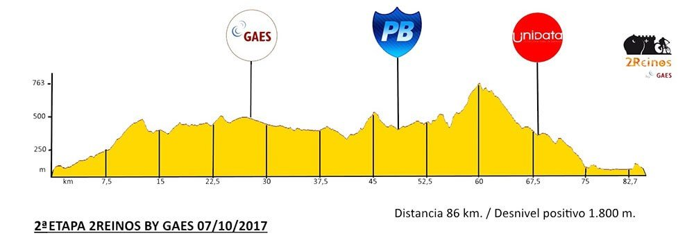 Etapa 2 2 Reinos MTB Race by GAES 2017