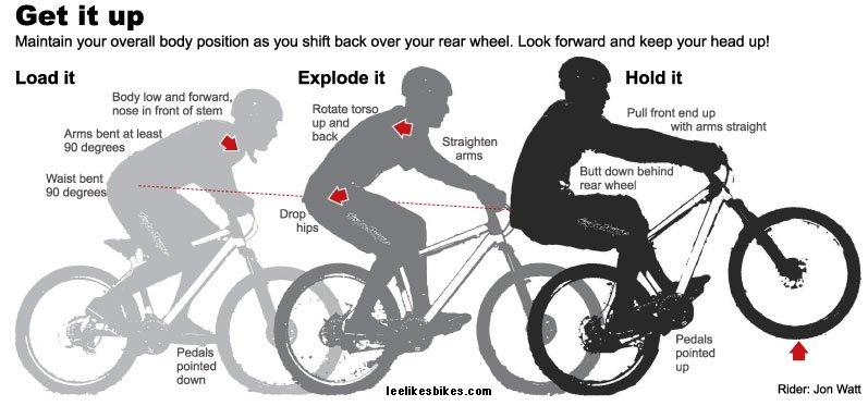 cómo hacer un manual en mountain bike