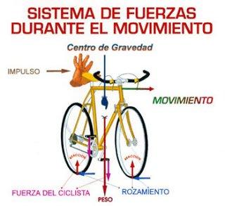 ciclistas peso velocidad bajada