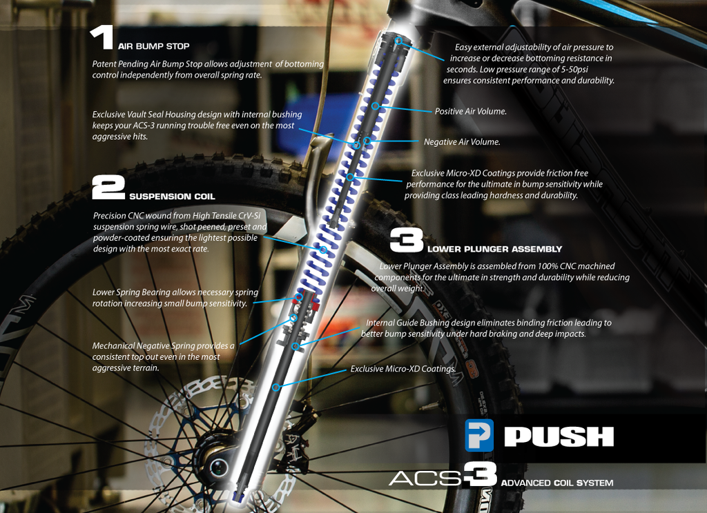 Push ACS 3