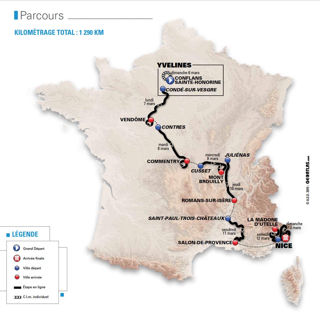 París-Niza: el recorrido