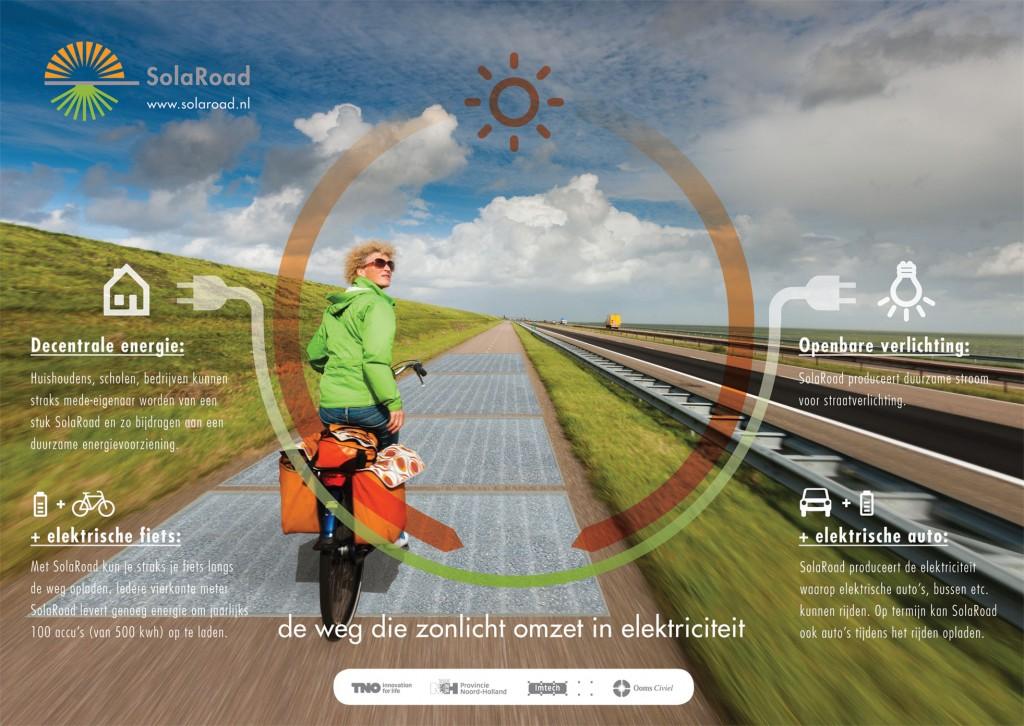 carril bici solar solaroad