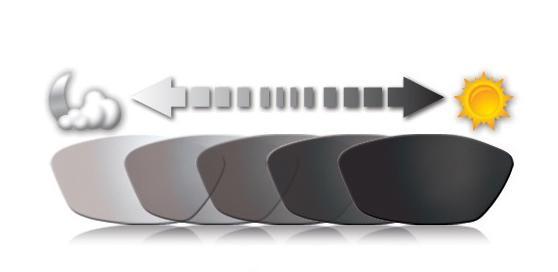 gafas fotocromáticas velocidad