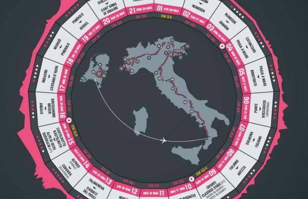 Giro Italia 2016, toda la información