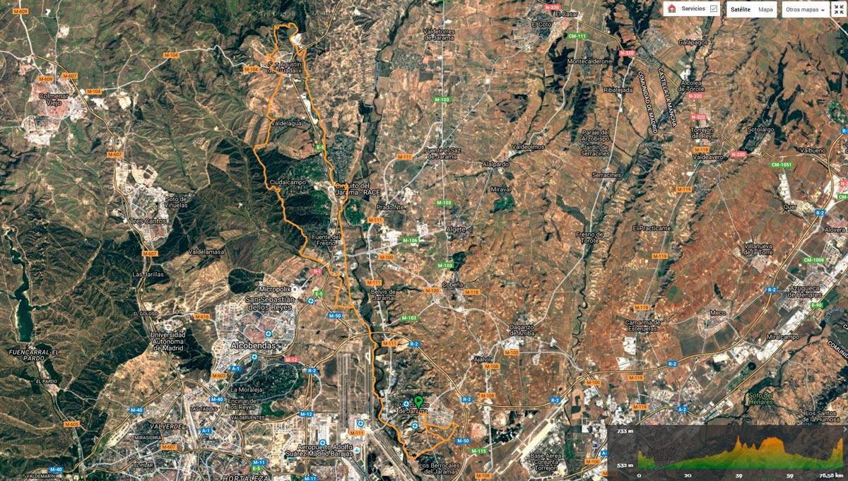 Ruta del Jarama